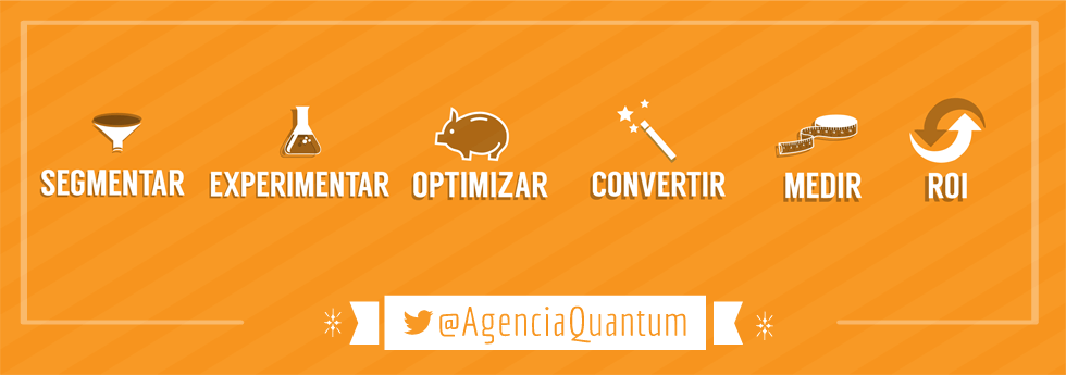 beneficios-usar-marketing-digital-empresa