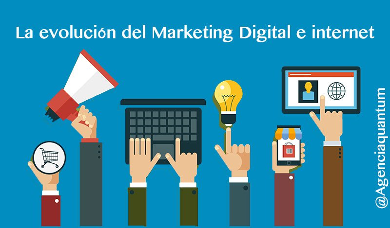 Evolucion Marketing Digital